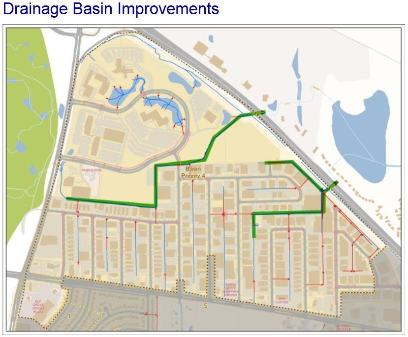 drainage-basin